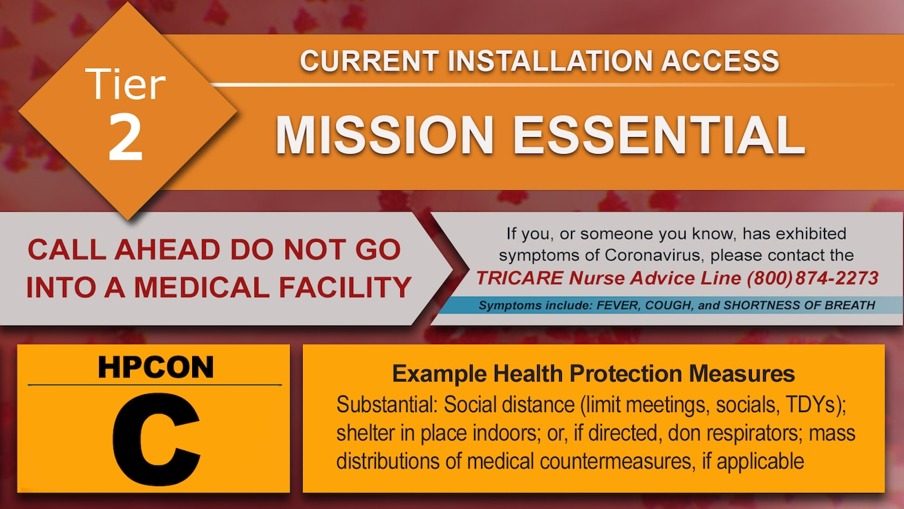 Homepage Graphic depicting Installation Access Tier 2 and HPCON C