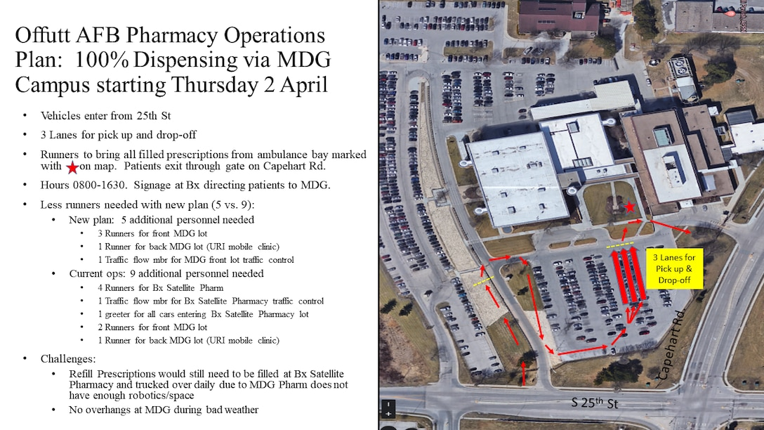 A graphic showing directions for driving through the new pharmacy pick up.