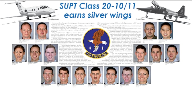 Specialized Undergraduate Pilot Training Class 20-10/11. (Courtesy graphic)