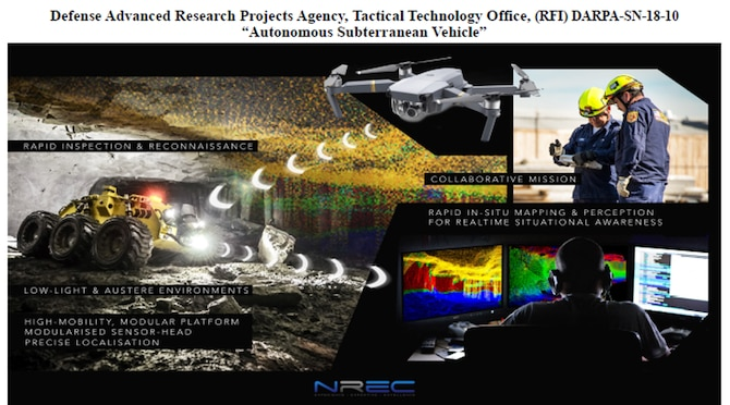 Technologies like robotics and autonomous subterranean drones, breaching technologies, MESH network radios, and various other tools, weapons, and tech for subterranean operations are key to military and commercial actors in the domain.