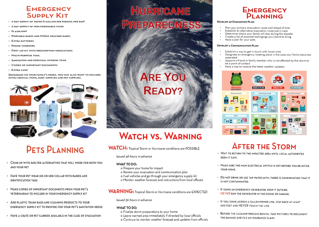 Hurricane Preparedness graphic with information about hurricane preparations and planning. (U.S. Air Force Graphic by Jessica L. Kendziorek)