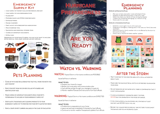 Hurricane Preparedness graphic on preparations and planning.