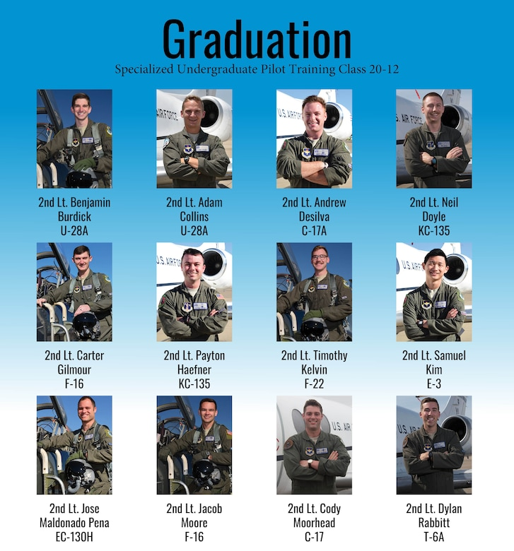 Specialized Undergraduate Pilot Training Class 20-12 and 20-13 are set to graduate after 52 weeks of training at Laughlin Air Force Base, Texas, April 24, 2020. Laughlin is the home of the 47th Flying Training Wing, whose mission is to build combat-ready Airmen, leaders and pilots. (U.S. Air Force graphic by Senior Airman Marco A. Gomez)