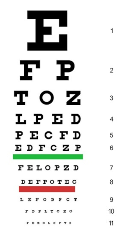 """Snellen eye chart, developed by Dutch eye doctor Hermann Snellen in the 1860s. There are many variations of the Snellen eye chart, but in general they show 11 rows of capital letters. The top row contains one letter (usually the """"big E,"""" but other letters can be used). The other rows contain letters that are progressively smaller. During an eye exam, your eye doctor will ask you to find the smallest line of text letters that you can make out, and ask you to read it. If you can read the bottom row of letters, your visual acuity is very good. (DoD graphic)"""