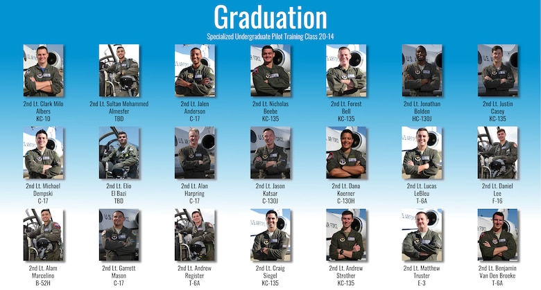 Specialized Undergraduate Pilot Training Class 20-14 and 20-15 are set to graduate after 52 weeks of training at Laughlin Air Force Base, Texas, May 15, 2020. Laughlin is the home of the 47th Flying Training Wing, whose mission is to build combat-ready Airmen, leaders and pilots. (U.S. Air Force graphic by Senior Airman Marco A. Gomez)