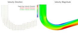 Bendway Correction (Vorticity) Fig.1