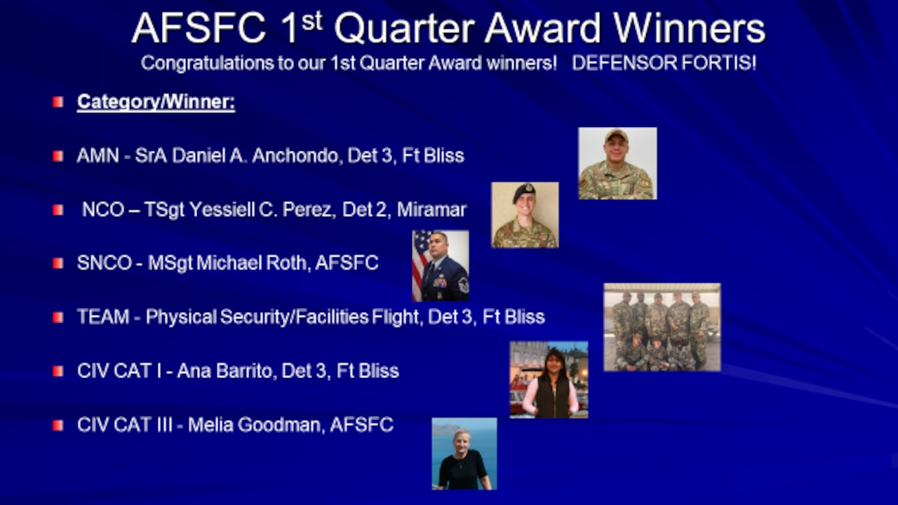 List of AFSFC 1st Qtr 2020 Award winners with their photos