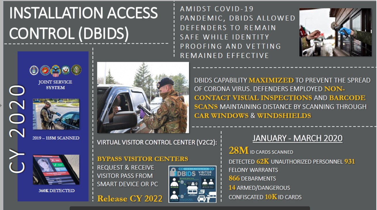 Amidst COVID-19 Pandemic, DBIDS allowed Defenders to remain safe while identity proofing and vetting remained effective.  During CY 2020 use of DBIDS using non-contact visual inspections and barcode scanning maintaining distance by scanning through car windows and windshields.