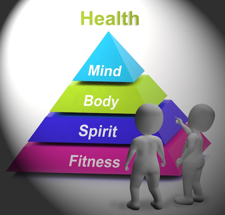 Photo shows a pyramid with the words fitness, spirit, body and mind in order from bottom to top.