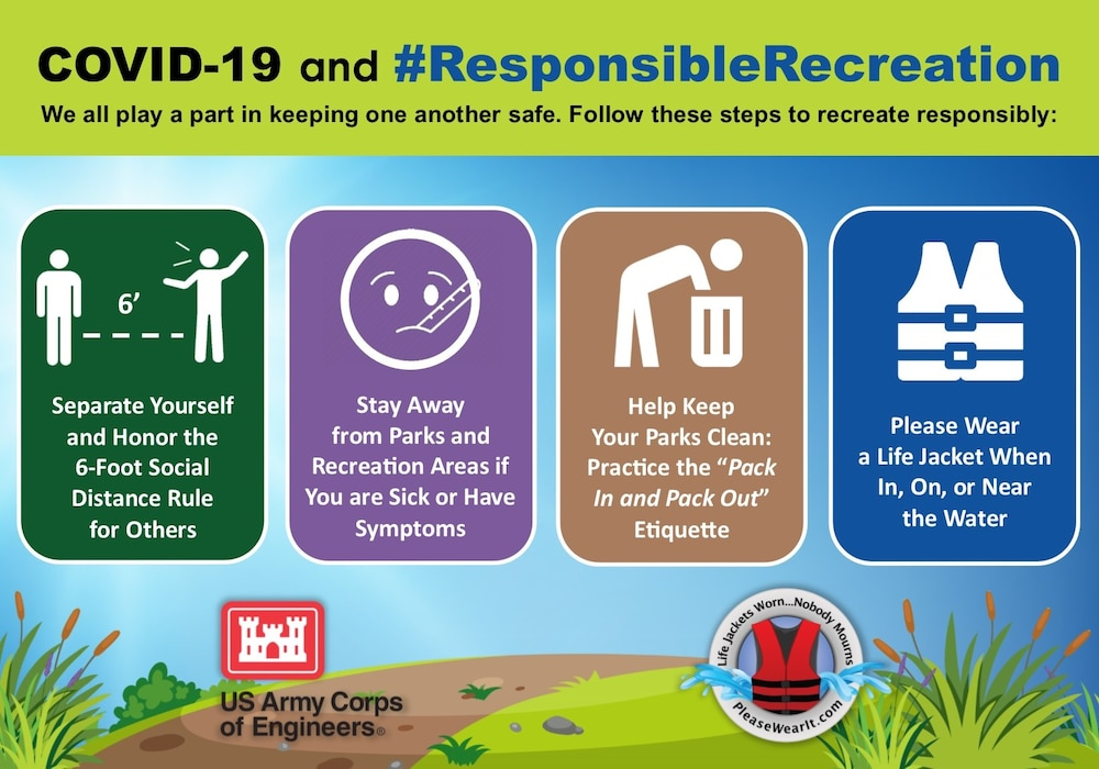 "USACE reminds all visitors to follow these steps to recreate responsibly: honor the 6-foot social distance rule, stay away from parks and recreation areas if you are sick or have symptoms, keep parks clean by practicing ""pack in and pack out"" etiquette, and always wear a life jacket when near the water."
