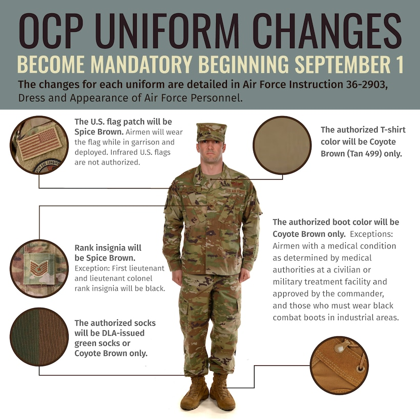 A graphic showing the Operational Camouflage Pattern Uniform, and the changes necessary by Sept. 1st.