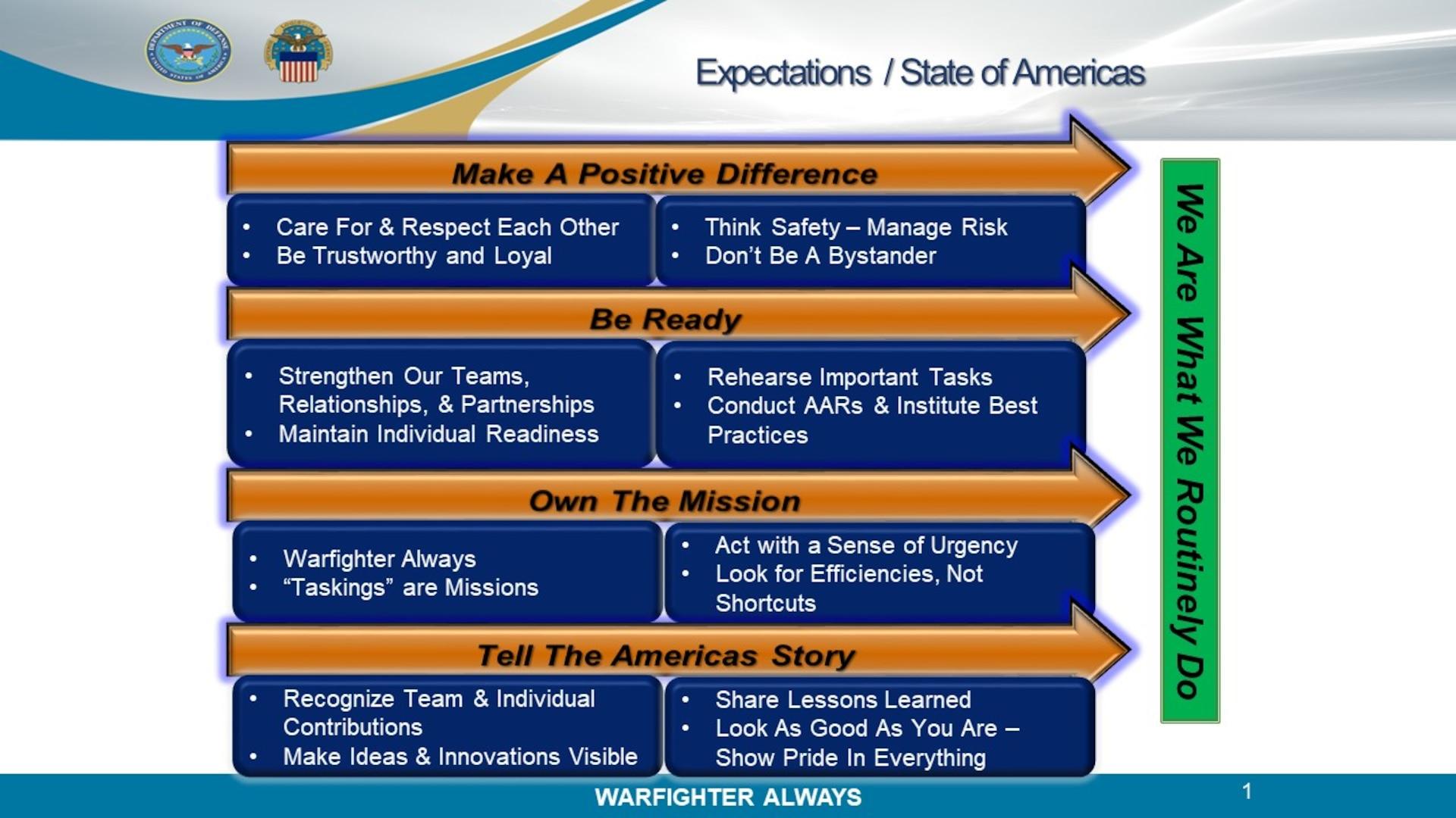 a powerpoint slide