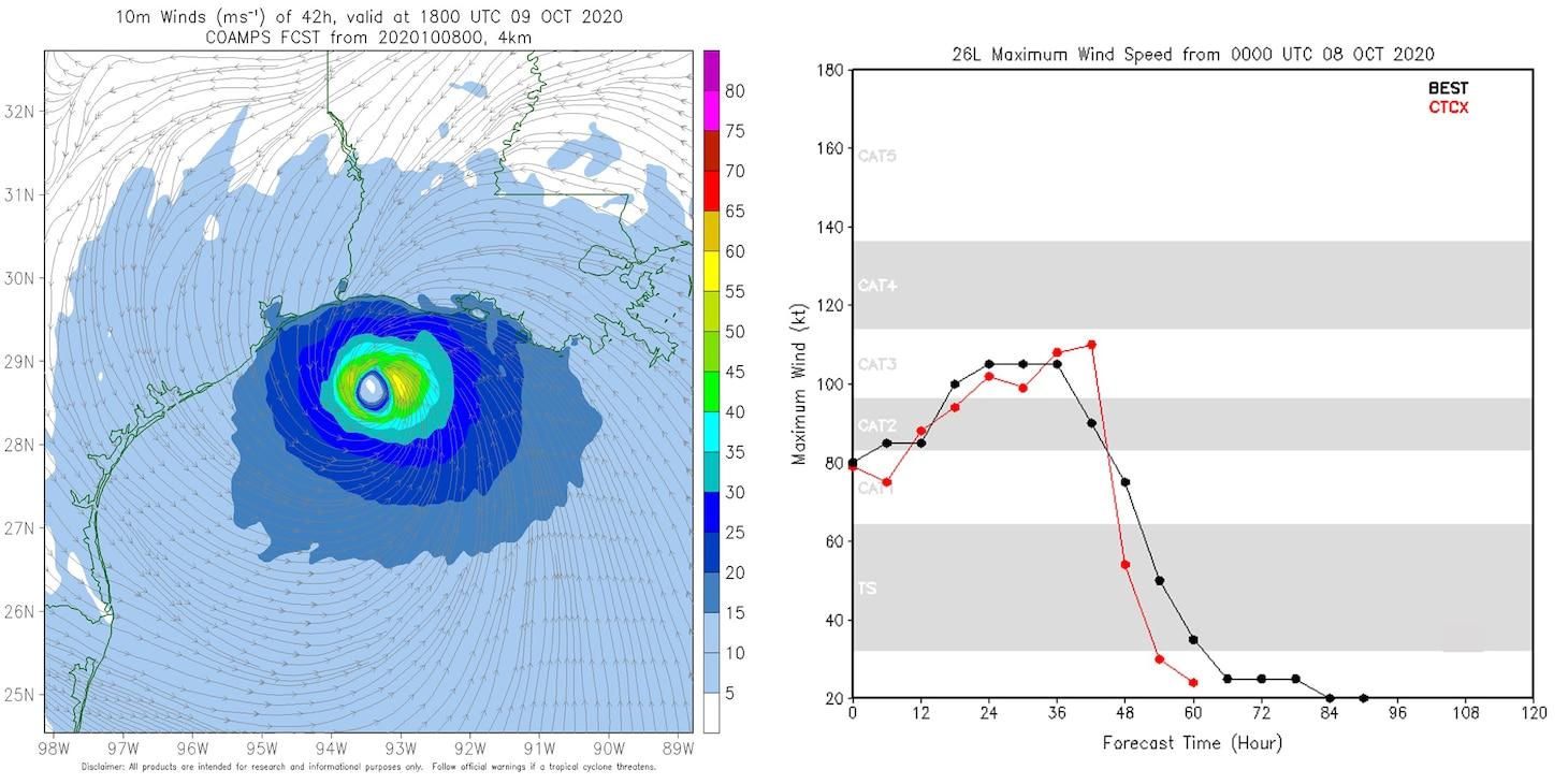 basin, cyclone, forecast, model, numerical, ocean, prediction