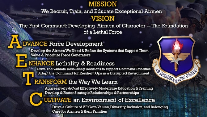Air Education and Training Command mission, vision and priorities as of Nov. 3, 2020.