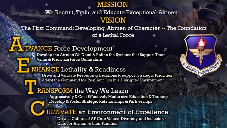 Final AETC strategic action plan