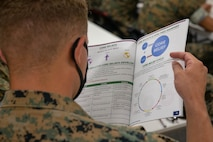 A U.S. Marine with Marine Air Support Squadron 3, Marine Wing Communications Squadron 38, 3rd Marine Aircraft Wing, reviews a handout during a Cognitive Fitness class on Marine Corps Base Camp Pendleton, California, Sept. 25, 2020. The Cognitive Fitness course is a pilot program developed by SARP counselors based off of their Cognitive Behavioral Therapy class designed to teach Marines and their leaders how thoughts, feelings and actions are connected. The SARP's eventual goal is to develop a program that can be instituted across the Marine Corps. (U.S. Marine Corps photo by Lance Cpl. Kerstin Roberts)