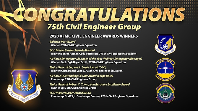 Graphic depicting the 2020 AFMC Civil Engineer Award winners and runners-up.