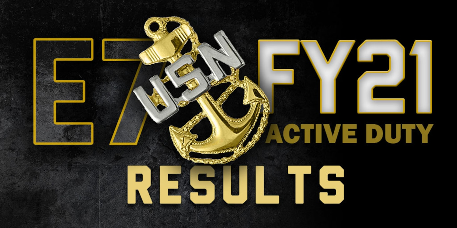 "Gold chief's anchor with the words ""FY21 Active Duty Results"" in gold and white text to the right of it."