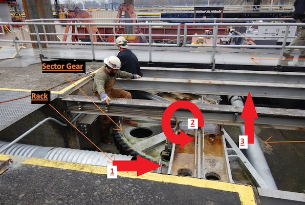 Components of the auxiliary gate operating machinery are identified to show the parts being rehabbed at Hannibal Locks and Dam.