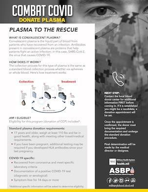 COVID-19 Convalescent Plasma graphic courtesy of Armed Services Blood Program. (Courtesy graphic)