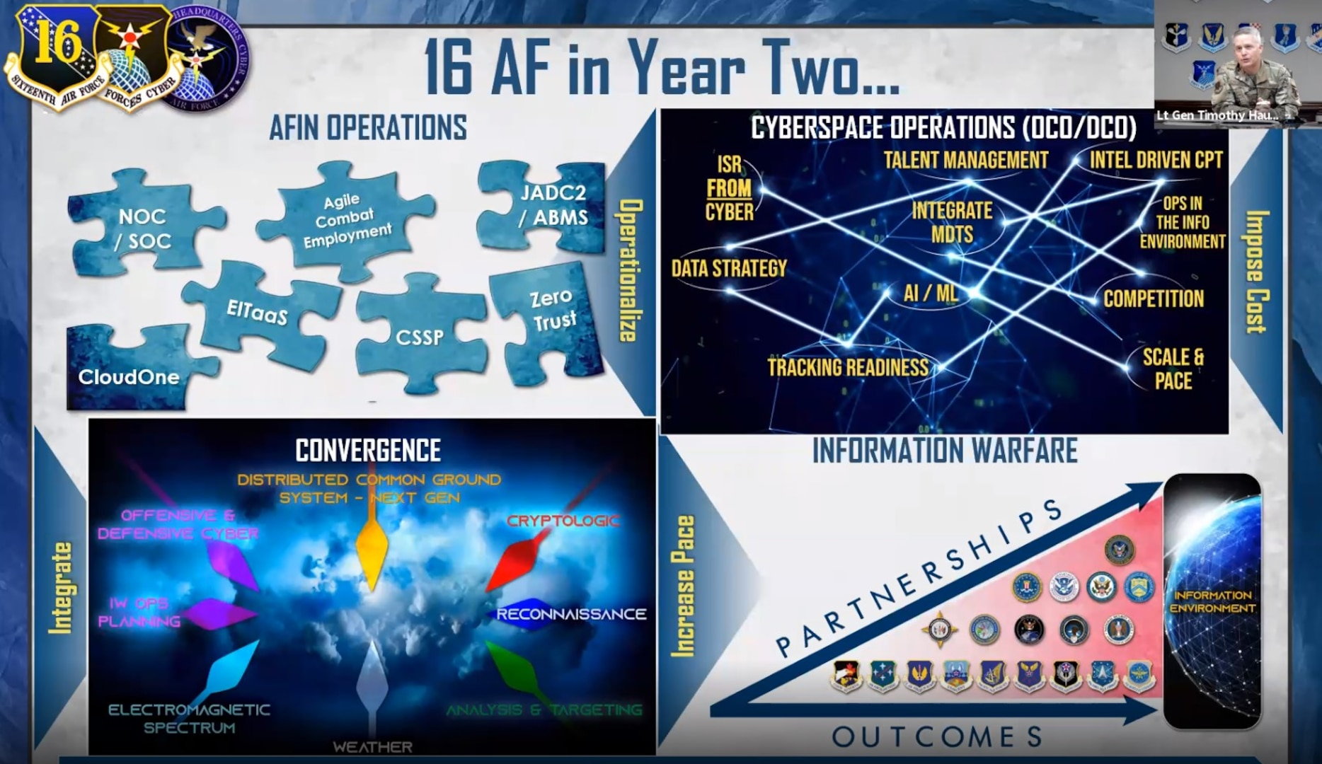 On Nov. 18, 2020, JBSA's mission partner commander, Lt. Gen. Timothy Haugh, Sixteenth Air Force (Air Forces Cyber), spoke to virtual attendees at Alamo ACE about the progress the new Numbered Air Force has made in its first year and what lies ahead.