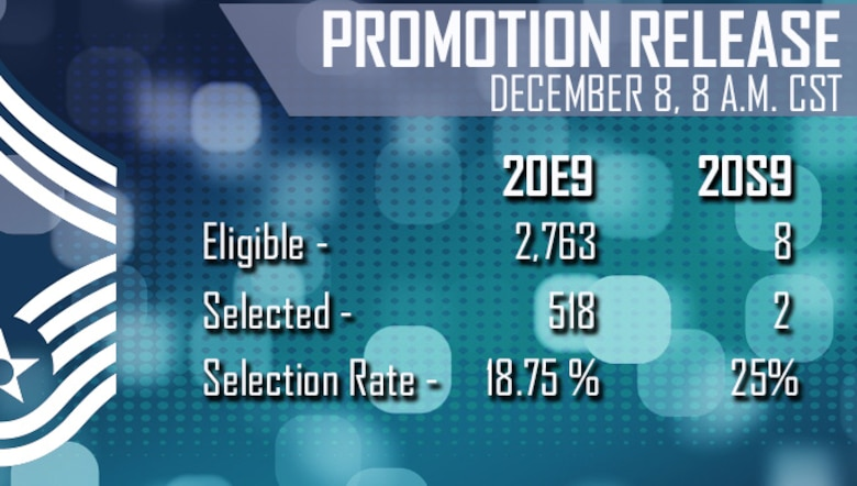 Blue graphic with 20E9 and 20S9 promotion statistics