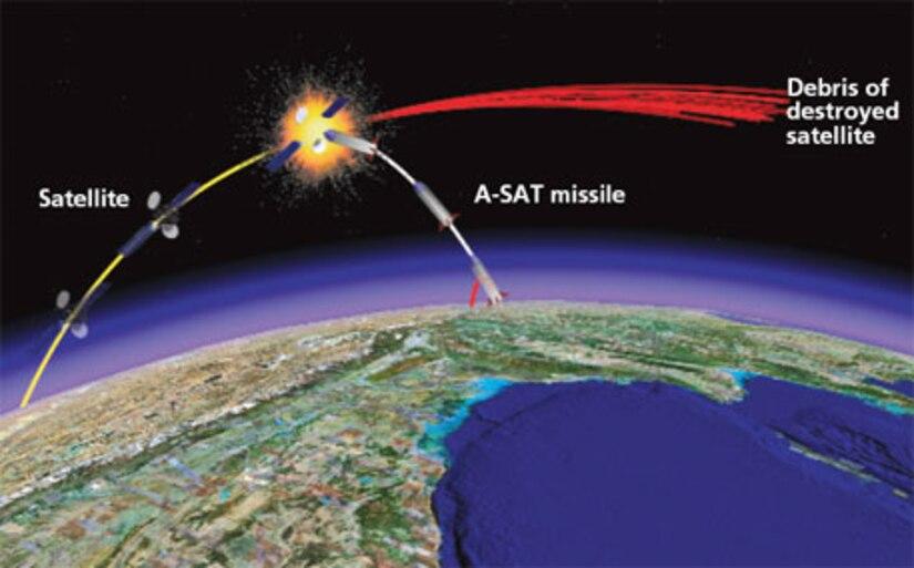 antisatellite