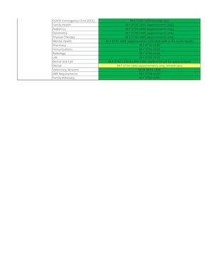 The HPCON BRAVO Stoplight Chart listing hours and services provided at Joint Base McGuire-Dix-Lakehurst, N.J. Current as of Oct. 1, 2020. Page 4