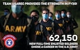 Despite the challenges posed by the COVID-19 pandemic, U.S. Army Recruiting Command successfully accessed enough new recruits to support the Regular Army end strength goal for fiscal 2020.