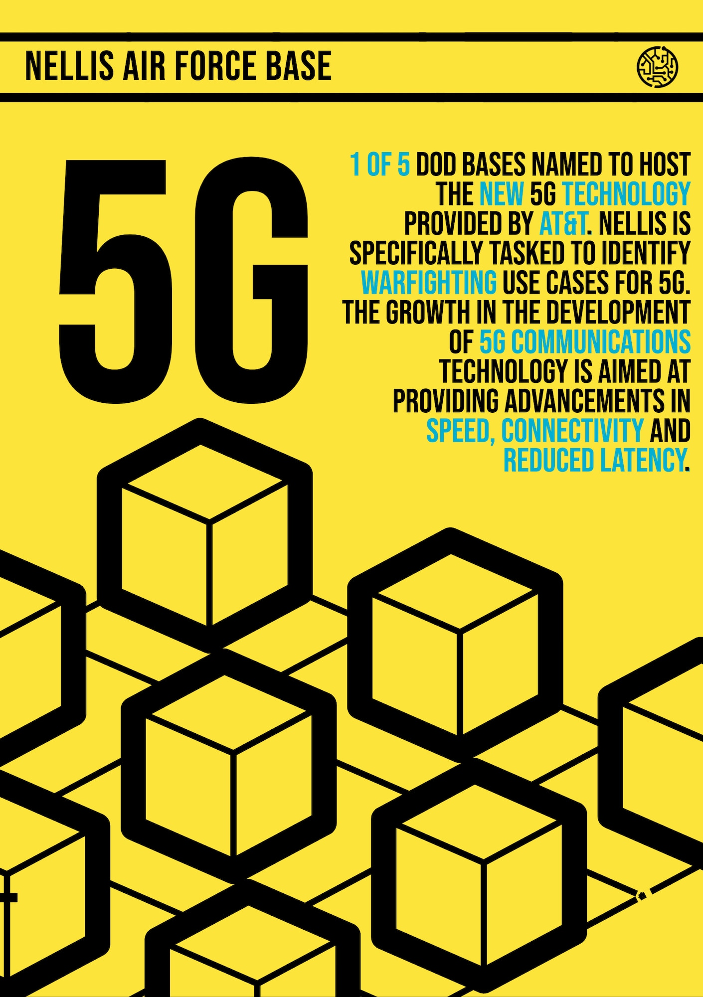 Graphic depicting the designated uses of 5G technology at Nellis AFB.