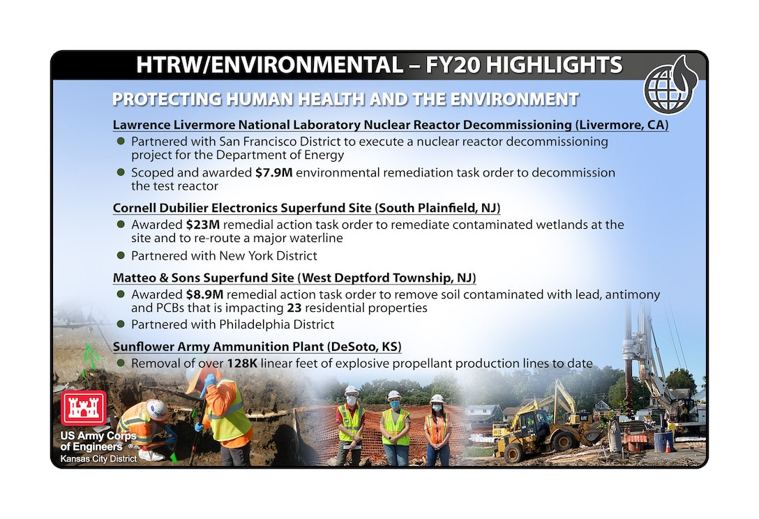 See some fiscal year 2020 highlights from our Environmental Division!