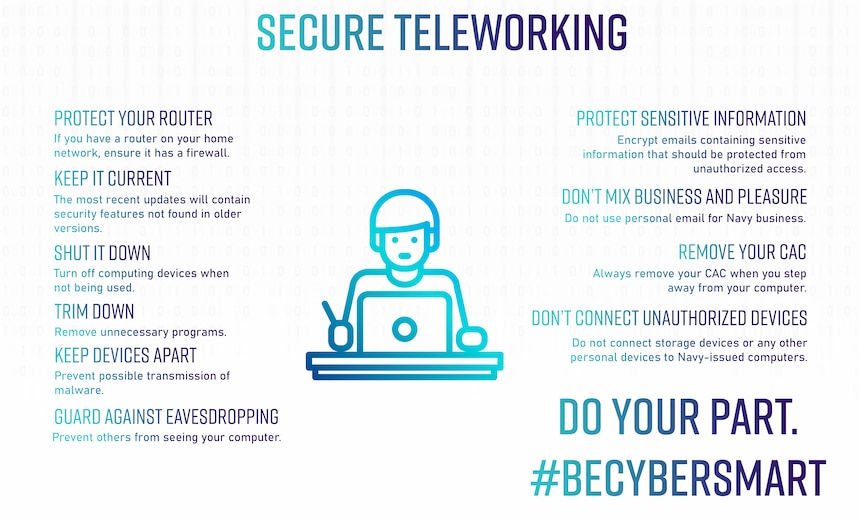Secure Teleworking infographic