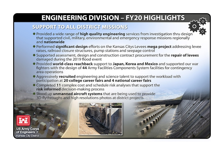 See some of our Engineering Division FY20 Highlights!