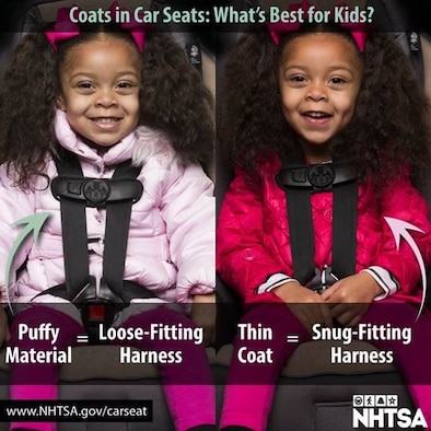 Coats for car seats: what's best for kids info-graphic. (Courtesy Graphic)