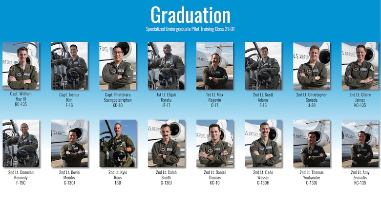 Specialized Undergraduate Pilot Training class 21-01 graduated after 52 weeks of training at Laughlin Air Force Base, Texas, Oct. 23, 2020. Laughlin is the home of the 47th Flying Training Wing, whose mission is to build combat-ready Airmen, leaders and pilots. (U.S. Air Force graphic by Airman 1st Class David Phaff)