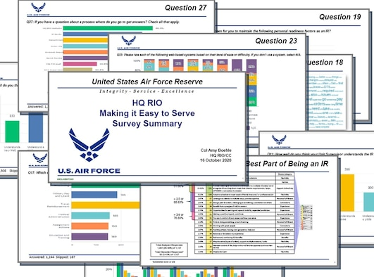This graphic shows a selection of the slides from the executive summary.