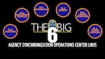 Text: The Big 6 Agency Synchronization Operations Center LNOs in white letters against a black background with circles lining the top representing each DLA MSC
