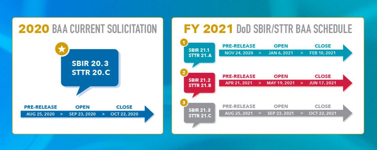 2021 BAA Schedule