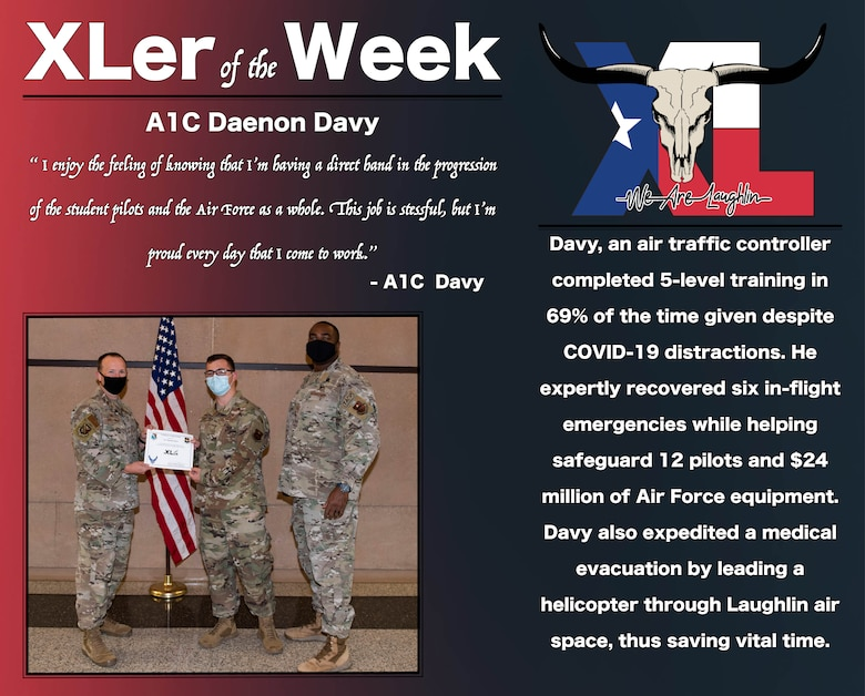 "Airman 1st Class Daenon Davy, 47th Operations Support Squadron air traffic controller, was chosen by wing leadership to be the ""XLer of the Week"", the week of Sept. 9, 2020, at Laughlin Air Force Base, Texas. The ""XLer"" award, presented by Col. Craig Prather, 47th Flying Training Wing commander, and Chief Master Sgt. Robert L. Zackery III, 47th FTW command chief master sergeant, is given to those who consistently make outstanding contributions to their unit and the Laughlin mission. (U.S. Air Force Graphic by Airman 1st Class David Phaff)"