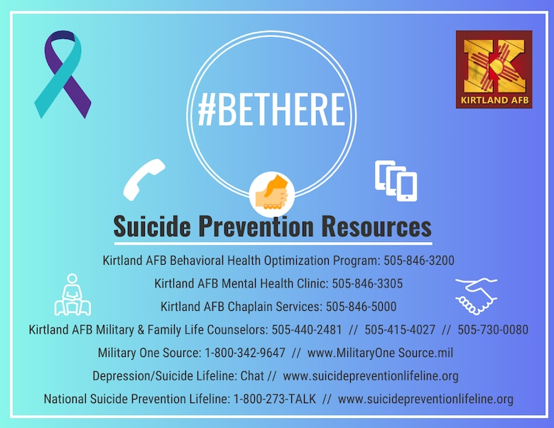 graphic describing different suicide prevention resources