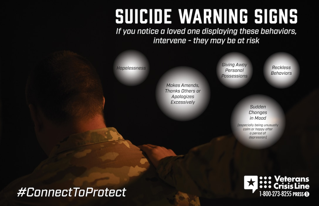 Graphic outlining warning signs of suicide