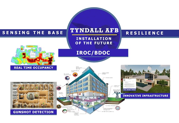 Graphic showing potential impacts of the Installation Resilience Operations Center.