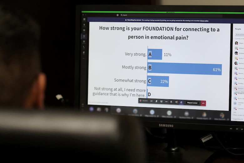 Army Reserve suicide prevention liaisons respond to a polling question utilizing a text application during the first virtual Stand for Life suicide prevention training event with 79 suicide prevention liaisons across Army Reserve units throughout the continental U.S.