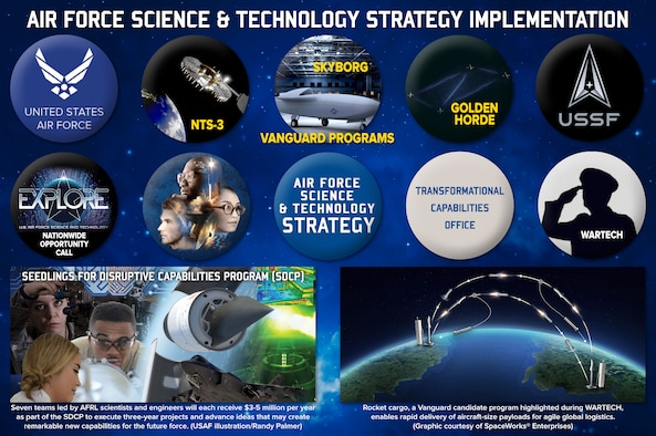 AFRL's Transformational Capabilities Office began developing new business processes and guiding the S&T portfolio following the release of the Air Force Science and Technology Strategy. This small group of scientists and engineers from across AFRL led a number of initiatives to promote transformational warfighting capabilities including the selection of the first Vanguard programs, a new process called WARTECH, the Air Force Explore 1.0 nationwide opportunity call and the internal Seedlings for Disruptive Capabilities Program. (U.S. Air Force illustration/Patrick Londergan)