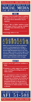 """With the 2020 Presidential election around the corner, it's important Airmen understand political restrictions for military members and how they can participate on social media. Air Force Instruction 51-508 details political """"dos and don'ts"""" for Airmen, including specific guidance for social media. (U.S. Air Force graphic by Airman Amanda Lovelace)"""