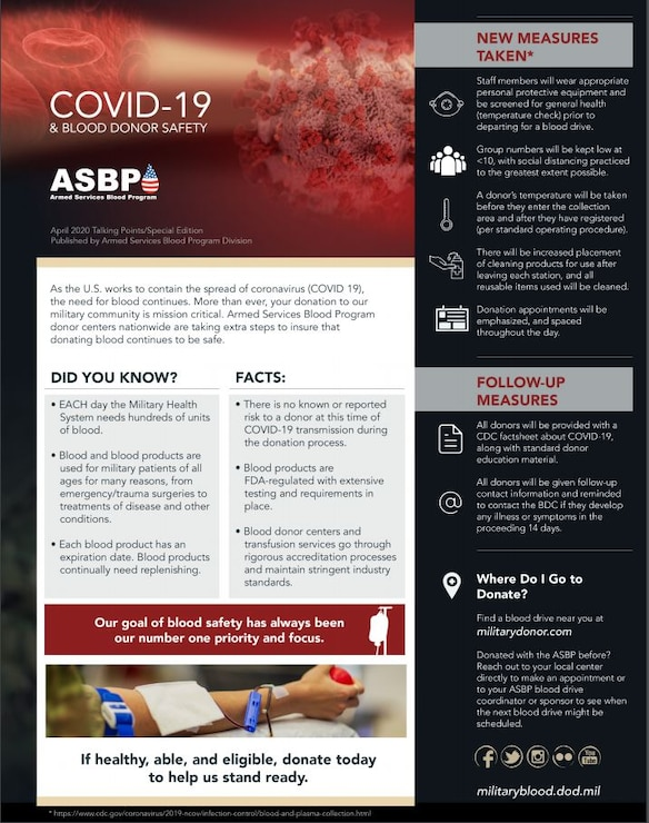 In coordination with the CDC and ASBP, II MEF is calling out to any Marines and Sailors who have previously tested positive for COVID-19 to contact their local HSS and gain more information about the new measures taken to help blood donors during the pandemic.  Check out the graphic below for more information about this new measure.