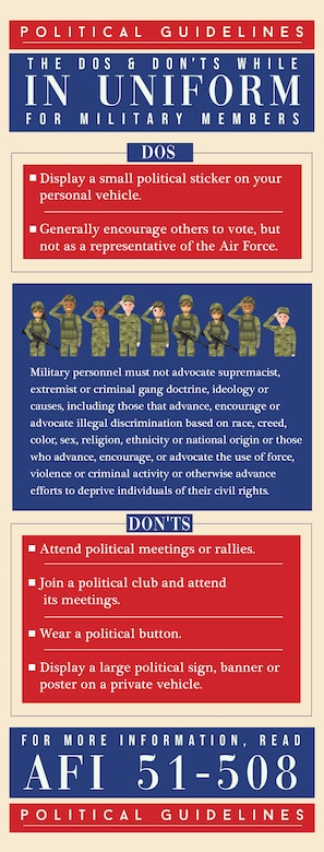 """With the 2020 presidential election around the corner, it's important Airmen understand political restrictions for military members and how they can participate in uniform. Air Force Instruction 51-508 details political """"do's and don'ts"""" for Airmen. (U.S. Air Force graphic by Airman Amanda Lovelace)"""