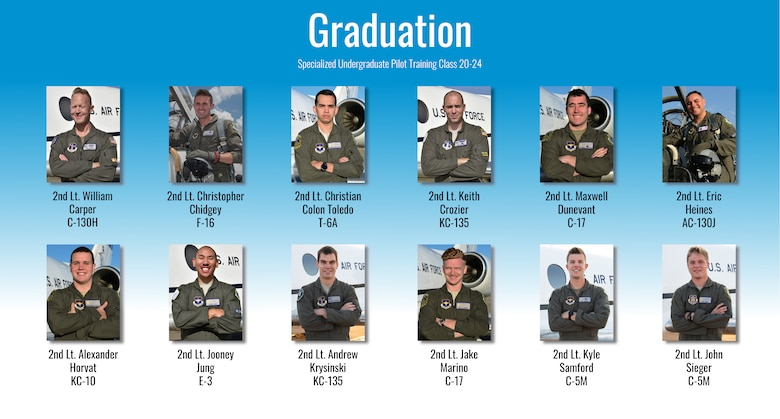 Specialized Undergraduate Pilot Training Class 20-24 and 20-25 are set to graduate after 52 weeks of training at Laughlin Air Force Base, Texas, Sept. 25, 2020. Laughlin is the home of the 47th Flying Training Wing, whose mission is to build combat-ready Airmen, leaders and pilots. (U.S. Air Force graphic by Senior Airman Marco A. Gomez)