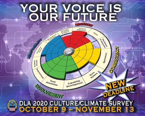 Culture Climate Survey starts Oct. 9