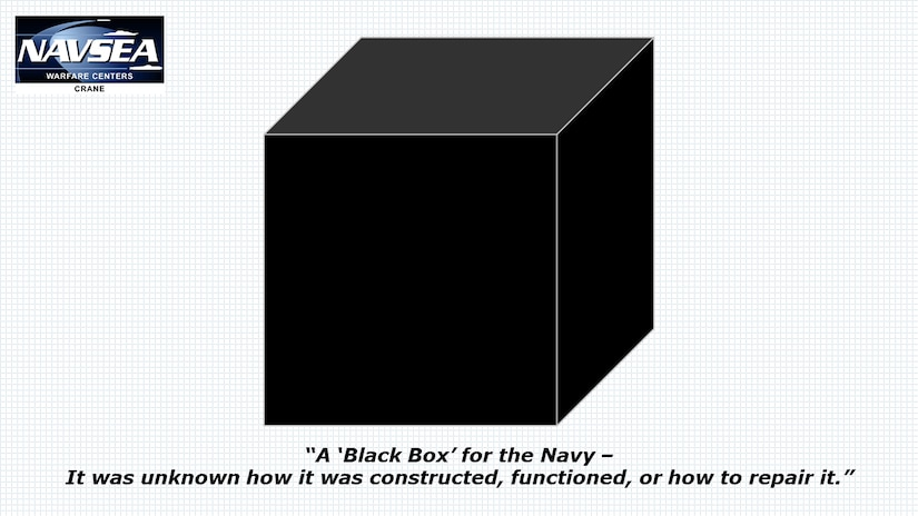 "Graphic of a black cube with quoted text saying ""The ESE unit was a 'Black Box' for the Navy, meaning it was not known how it was constructed, functioned, or how to repair it."""